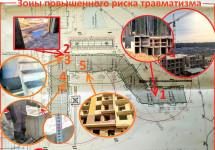Профессиональные риски на стройках оценит «СтройИндустрия»